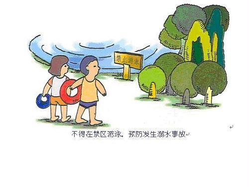 防溺水安全知识图片