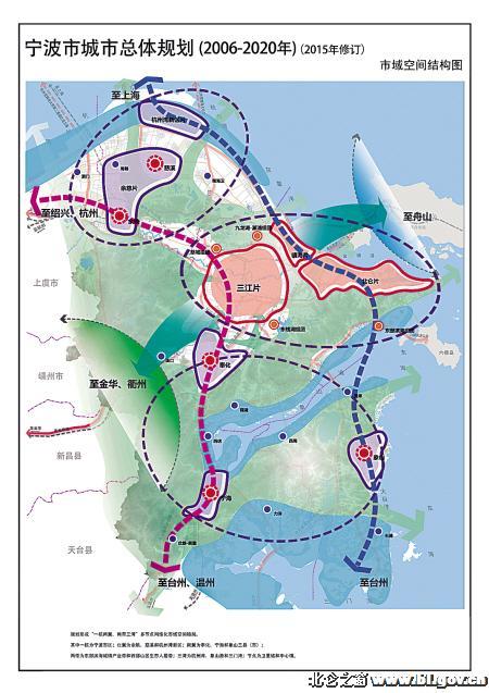 北翼为余姚,慈溪和杭州湾新区,南翼为奉化,宁海和象山三县(市),两带为