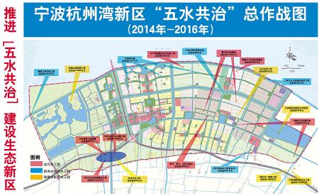 杭州湾新区建设美丽生态新城区