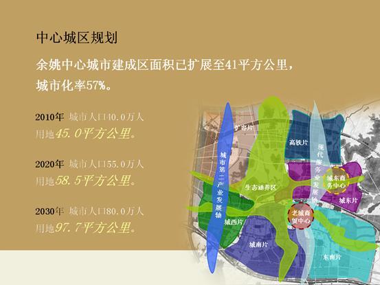 2016余姚旅游招商项目