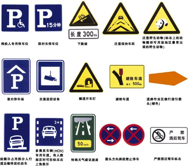 交通标识牌图解_交通标志图片大全解释图片