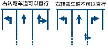 道路分隔实线内不可变更车道