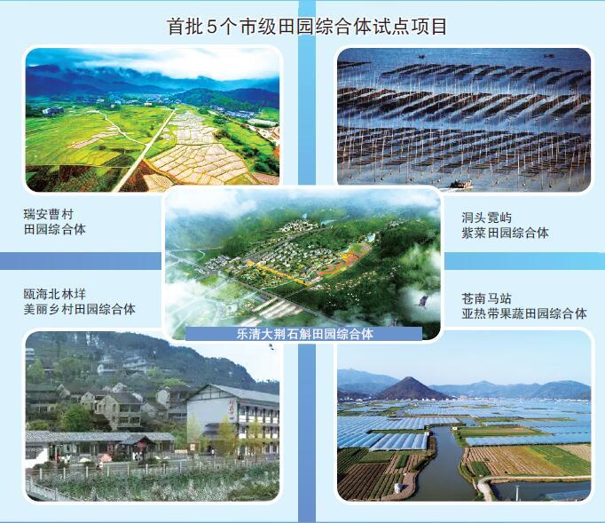 温州确立首批5个市级田园综合体试点项目