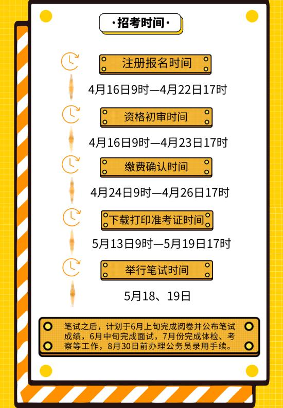 河池公务员考试报名_2019年浙江省公务员考试报名时间余额已不足4小时