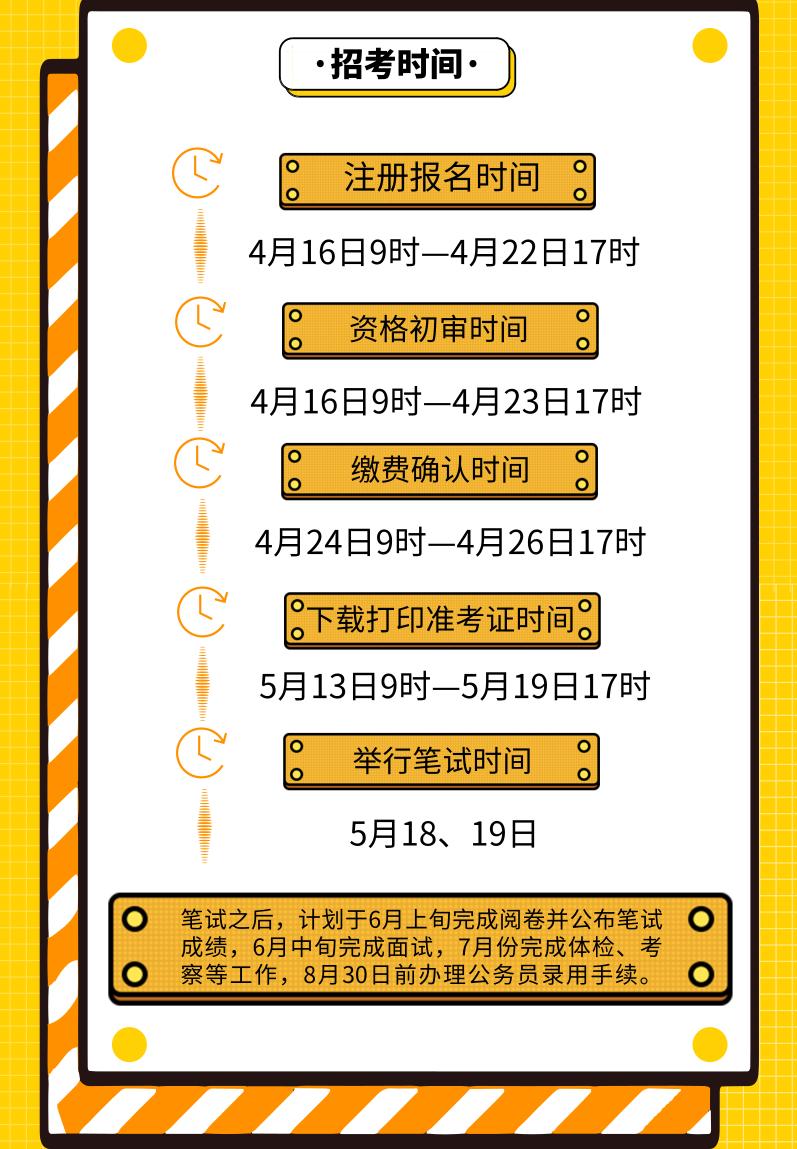 浙江省公务员录用网_今年浙江计划考录4829名公务员4月16日起开始报名