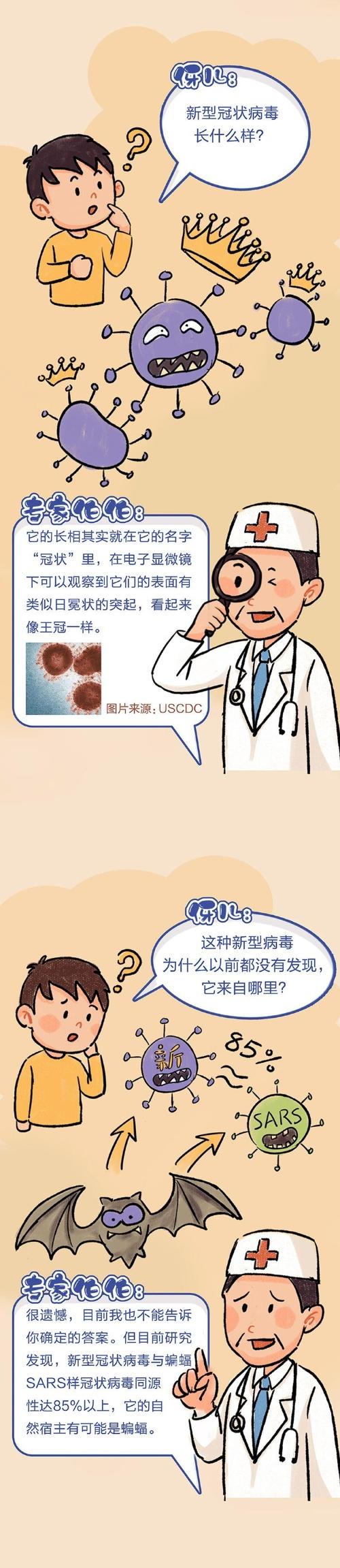 儿童版新型冠状病毒防护手册 请收好!图片